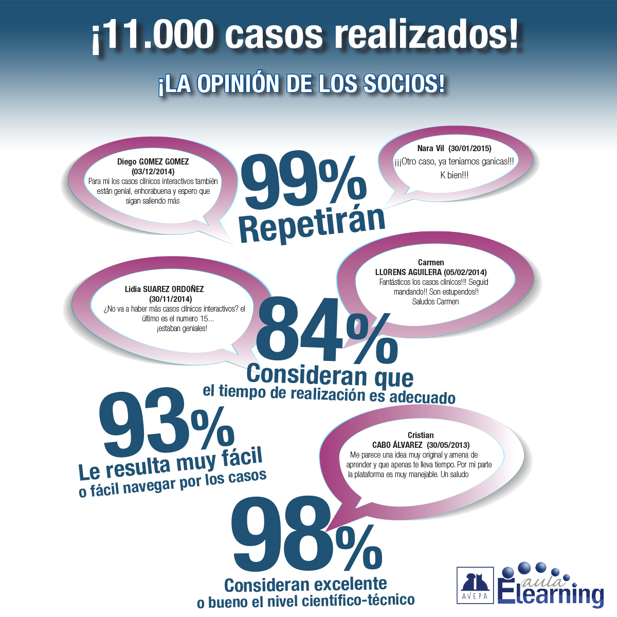 Banner-11000-casos-Elearning